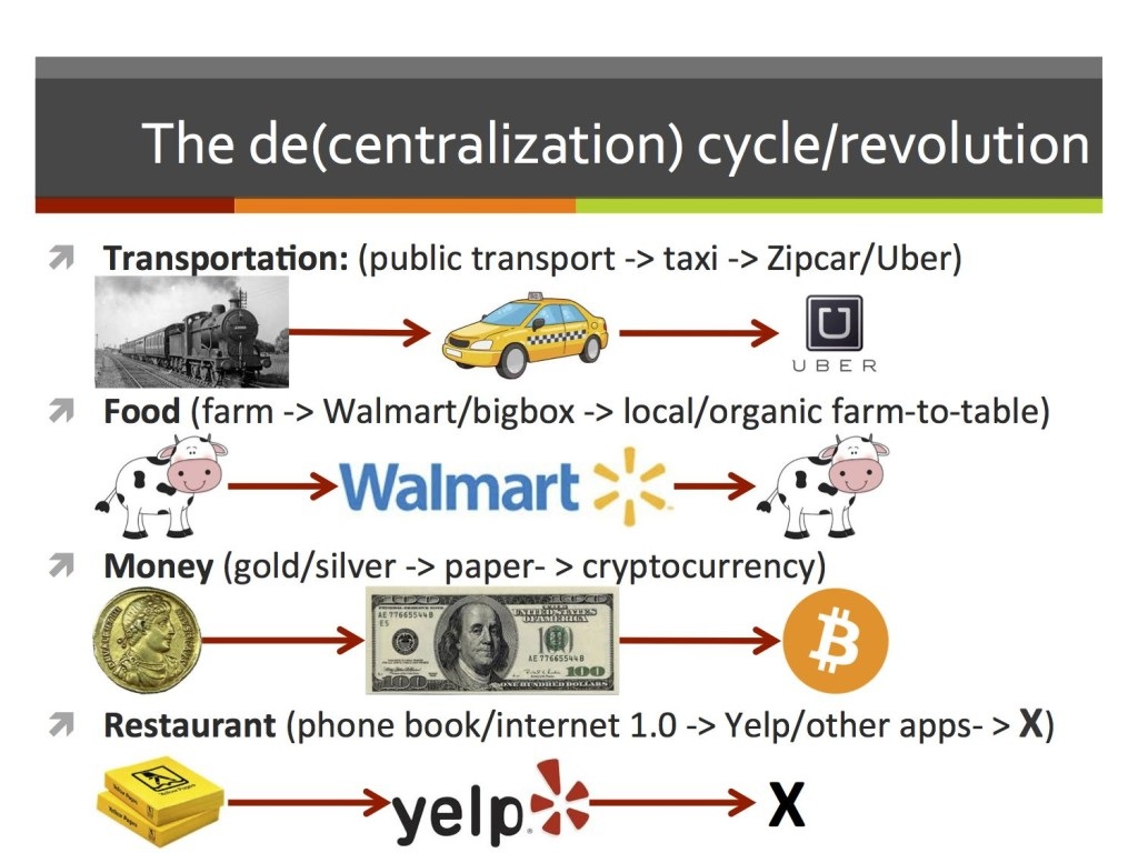X (food app) Presentation 1