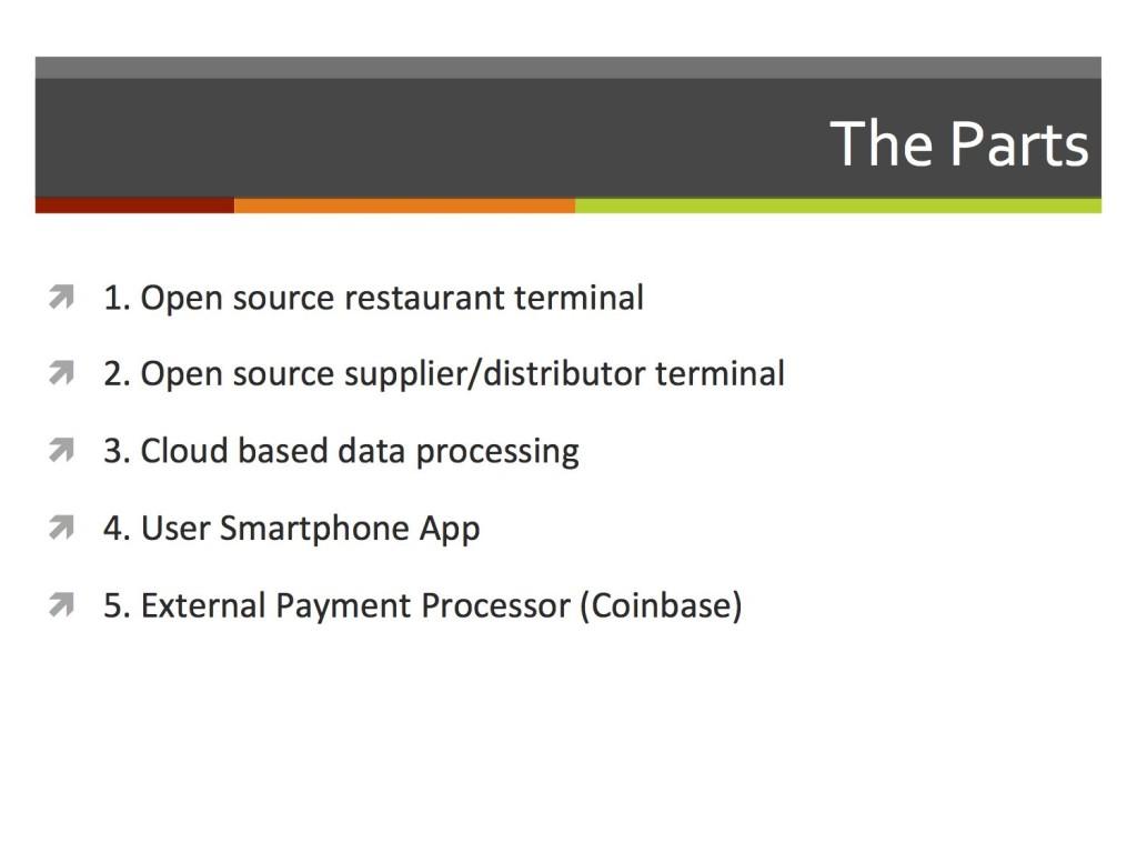 X (food app) Presentation 3