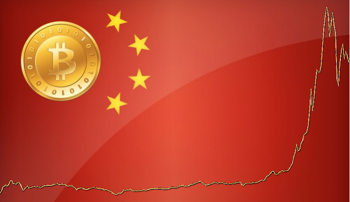 bitcoin-china-price-flag-line-720x415